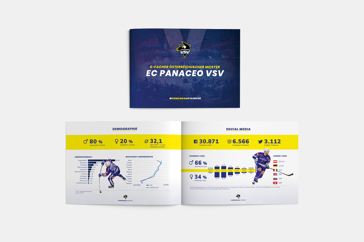 EC Panaceo VSV Vereinspräsentation Saison 2018/19